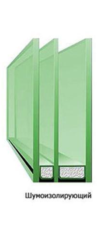 Шумоизолирующие пластиковые окна