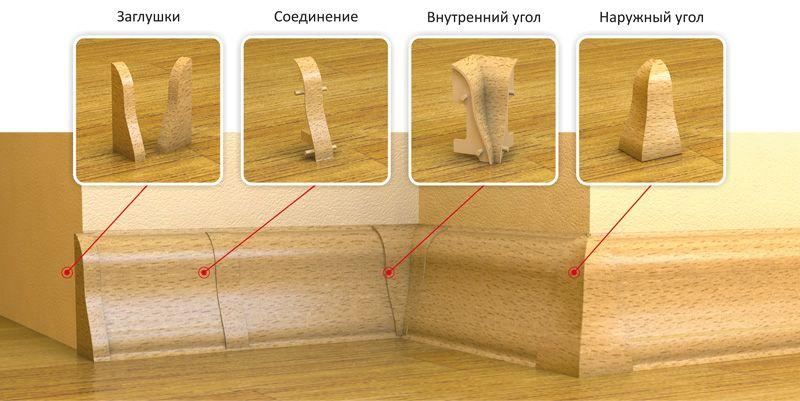 Декоративные планки для закрытия стыков