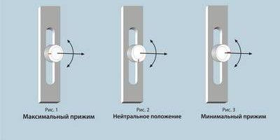Регулировка прижима окна с помощью эксцентриков