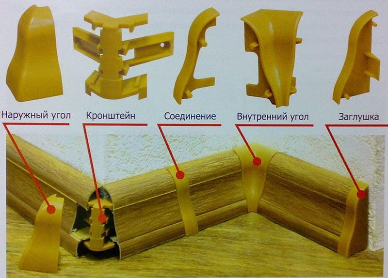 Соединительные элементы для напольного пластикового плинтуса