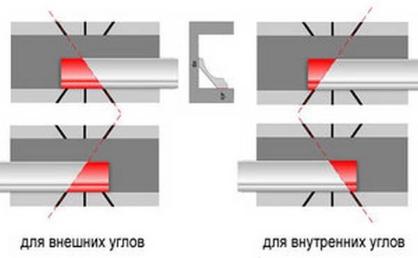 Использование стусла для угла напольного плинтуса