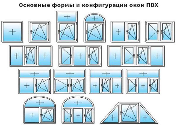 Виды конструкции пластиковых окон