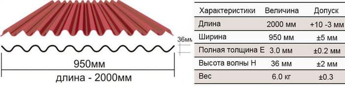Размеры ондулина длинна и ширина