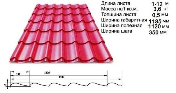 вес и размер листа металлочерепицы для кровли крыши
