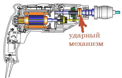 Ударный механизм в дрели