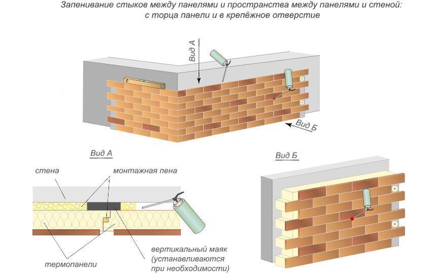 Термопанели - монтаж
