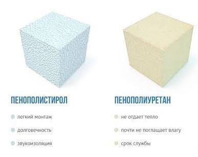 Преимущества материалов