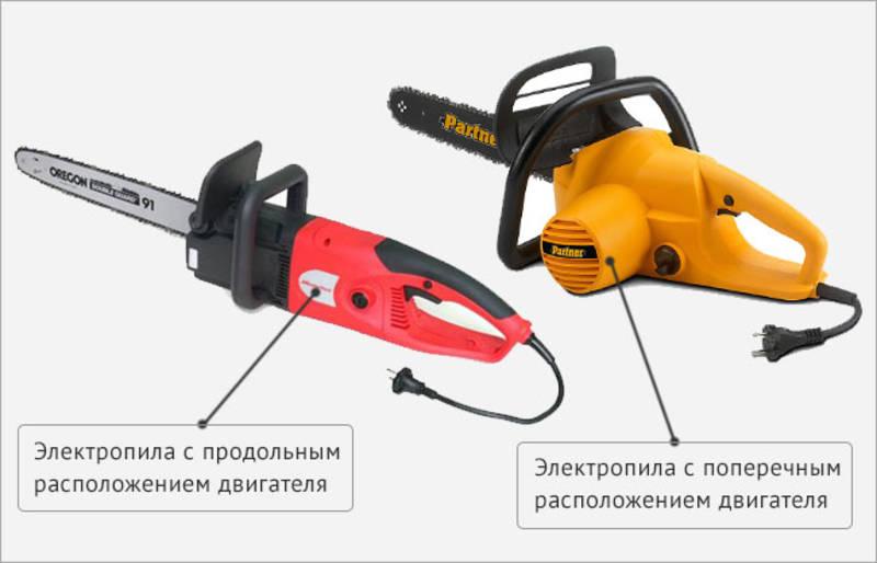 Продольное и поперечное расположение двигателя электропилы