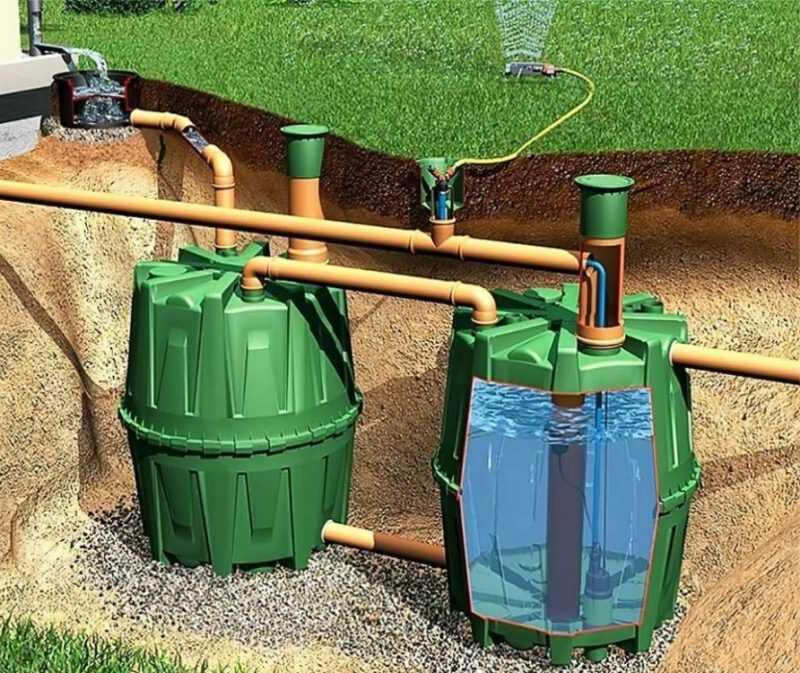 Септик вместо централизованной канализации