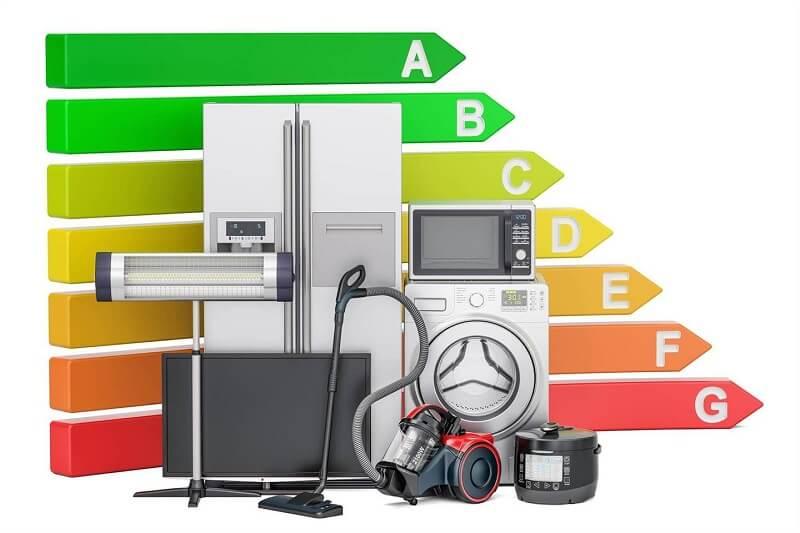 Виды классов энергоэффективности