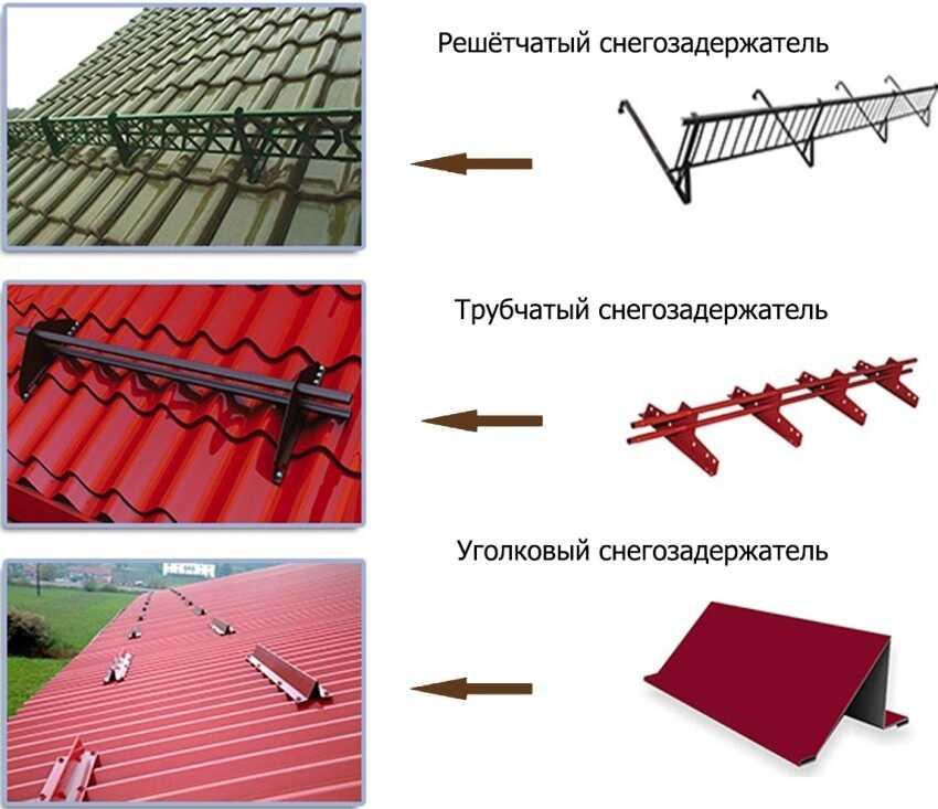 Виды снегозадержателей для крыши