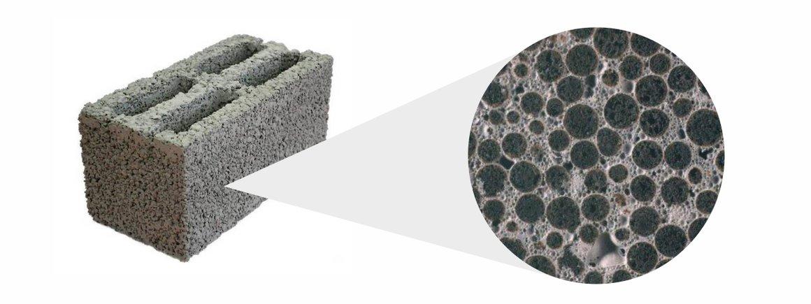 Пористая структура блока
