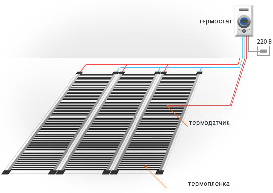 Схема монтажа инфракрасного пола