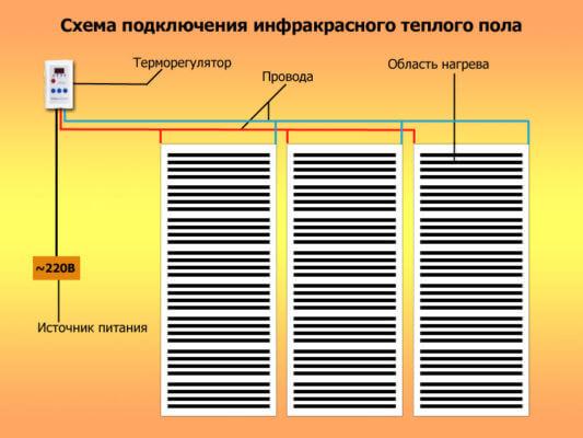 Схема подключения инфракрасного типа